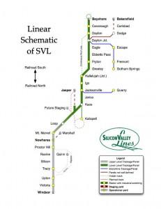 SVL Schematic